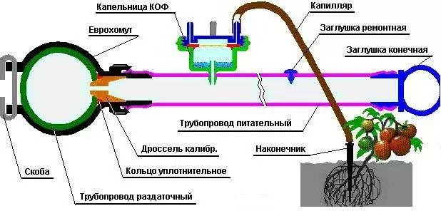 Схема и инструкция по сборке