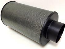 Угольный и воздушный фильтр для гроубокса: выбор и стоимость