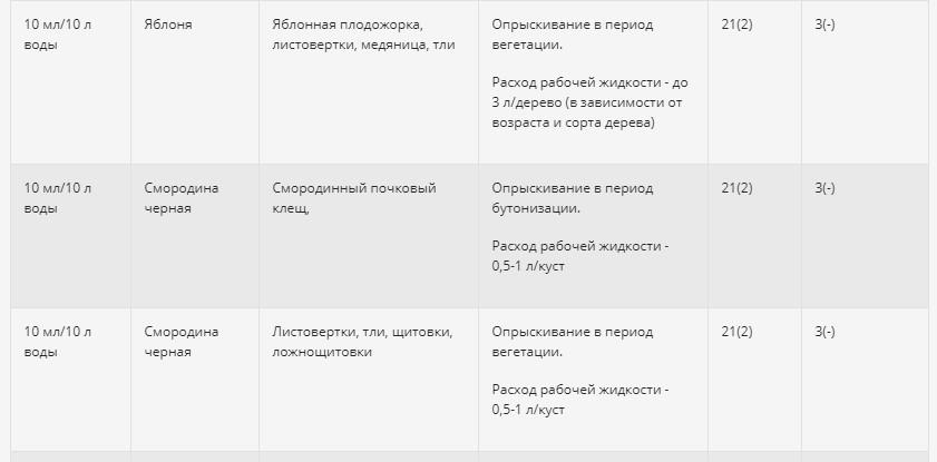 """""""Алиот КЭ"""" инструкция по применению"""